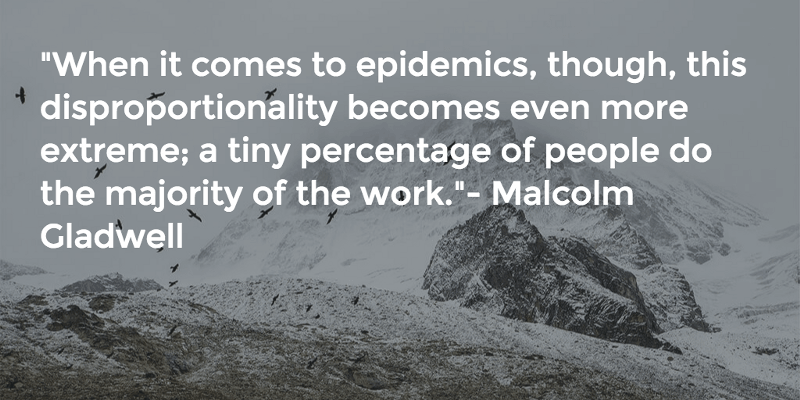 Malcolm Gladwell Majority of Work