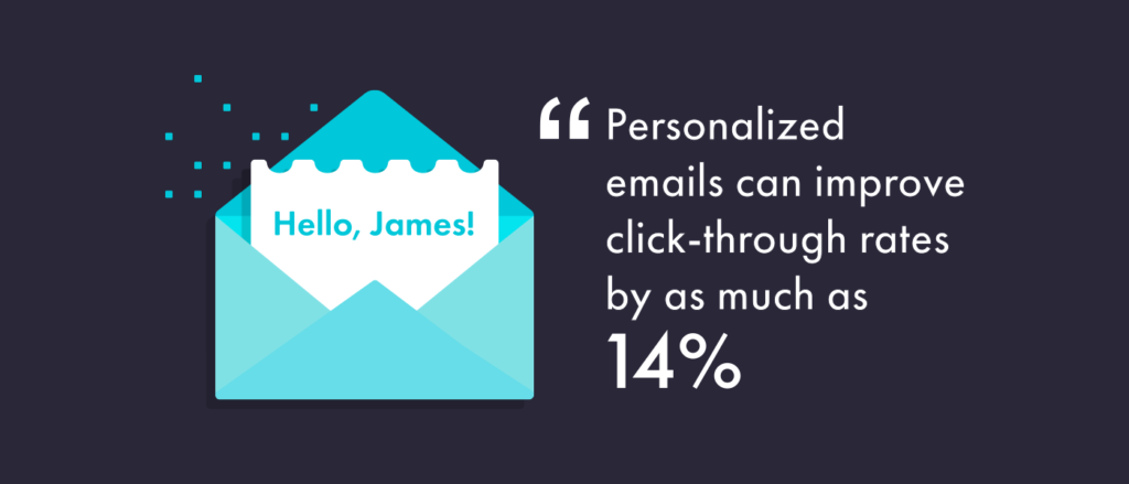 Email personalization click-through rates