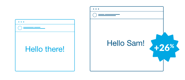 Email personalization open rates