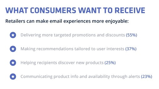 Personalize email communication to make customers happy