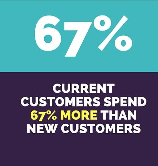 What is customer support in 2020 - The importance of customer support for retaining customers